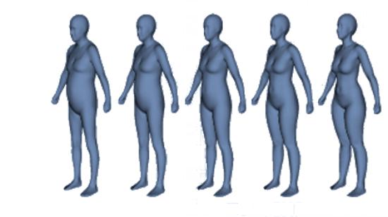 Ejemplo de avatar 3D
