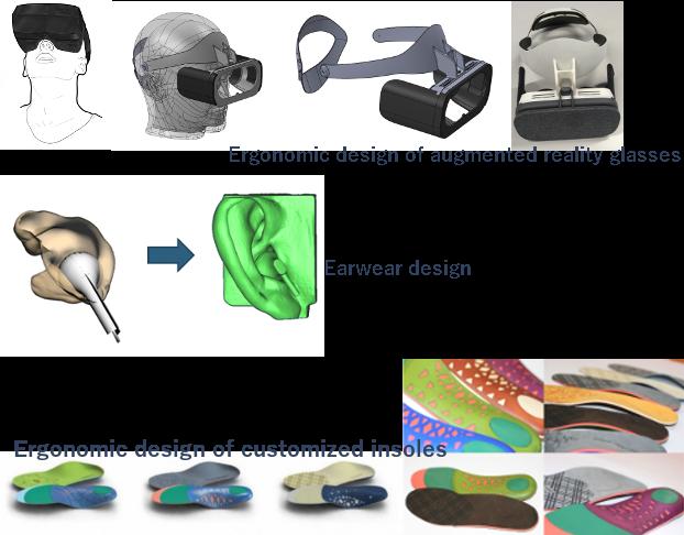 Product Devlopment